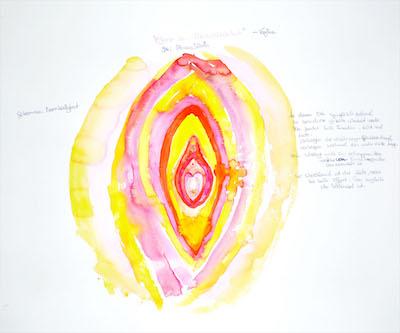 Infinity Portal (Vagina)